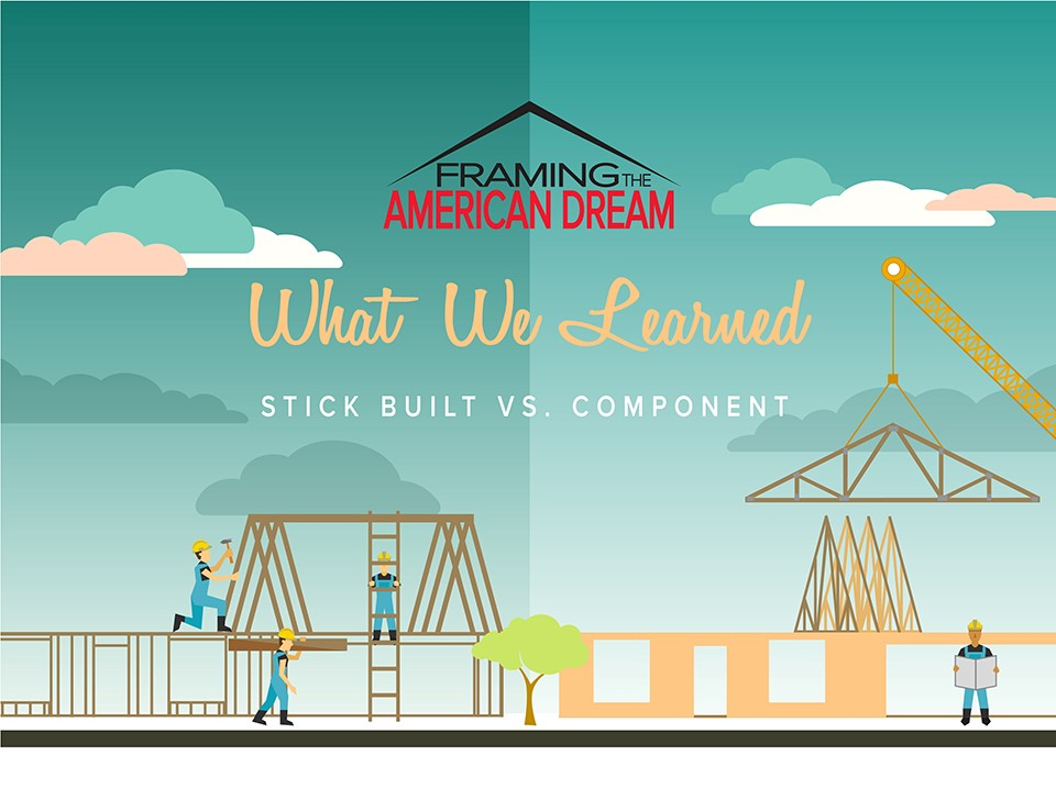 Framing the American Dream: Wall Labor   National Framers Council